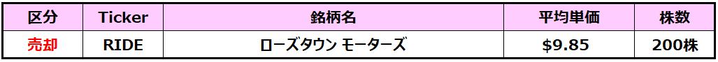 f:id:syokora11:20210702163639p:plain