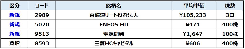 f:id:syokora11:20210702163737p:plain