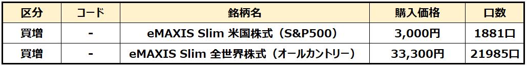 f:id:syokora11:20210702163919p:plain