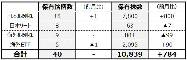 f:id:syokora11:20210702171314p:plain
