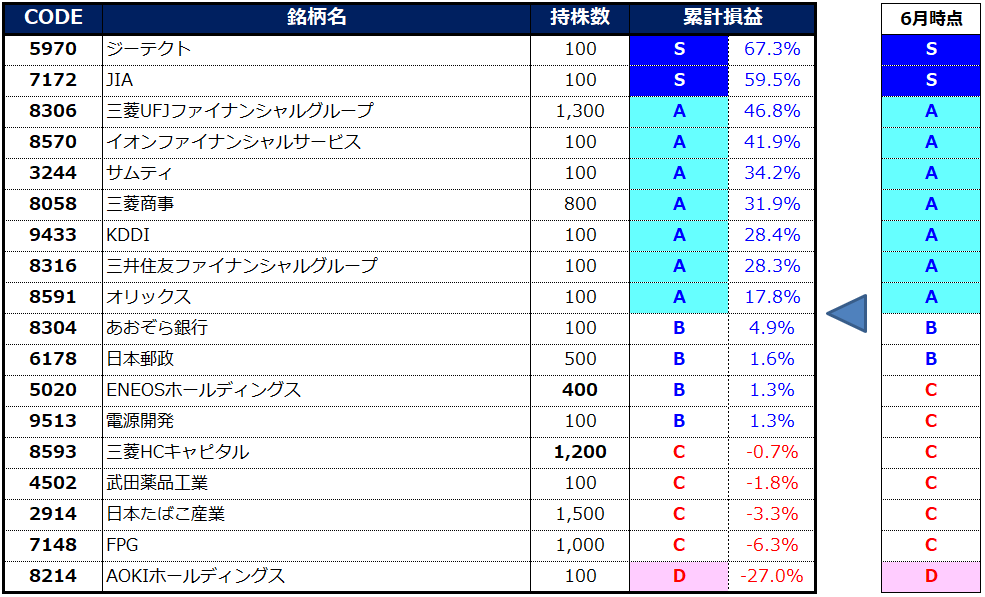 f:id:syokora11:20210714151618p:plain