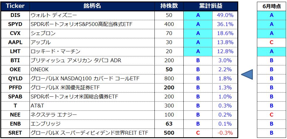 f:id:syokora11:20210715002338p:plain