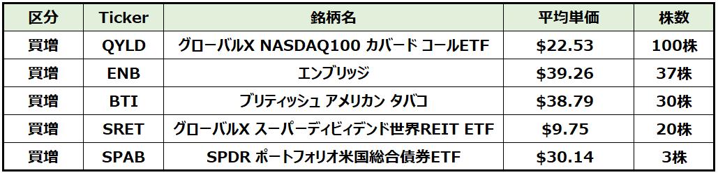 f:id:syokora11:20210716152923p:plain