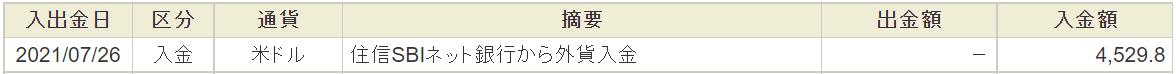 f:id:syokora11:20210726123044p:plain