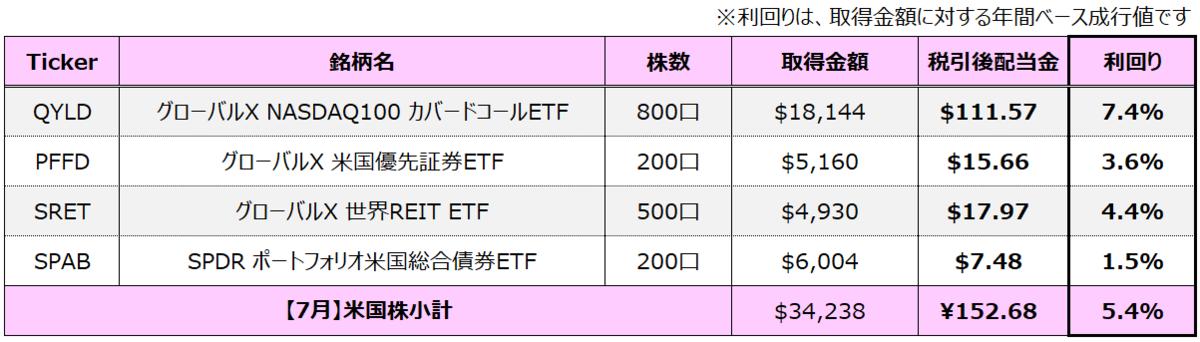 f:id:syokora11:20210801081037p:plain