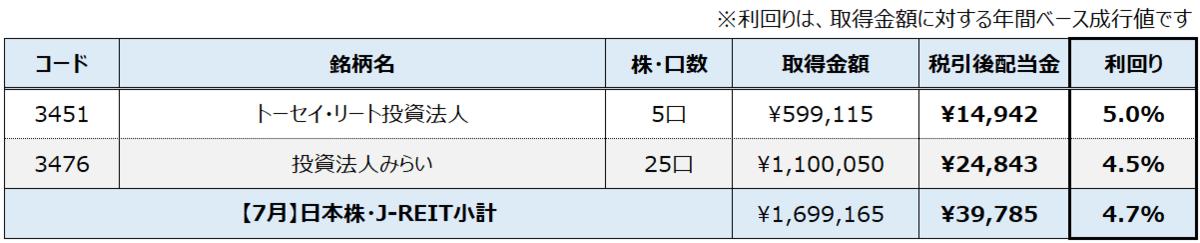 f:id:syokora11:20210801083838p:plain