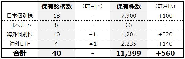 f:id:syokora11:20210803232343p:plain