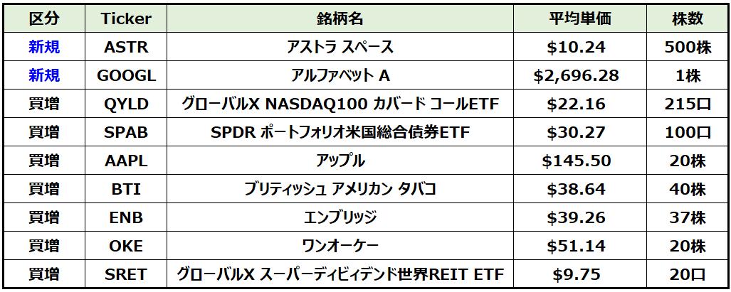 f:id:syokora11:20210804000332p:plain