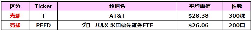 f:id:syokora11:20210804000713p:plain
