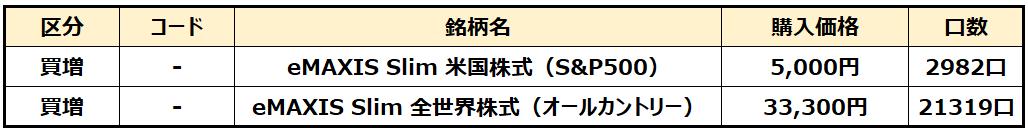 f:id:syokora11:20210804002424p:plain