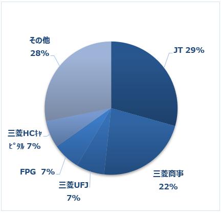 f:id:syokora11:20210804004617p:plain