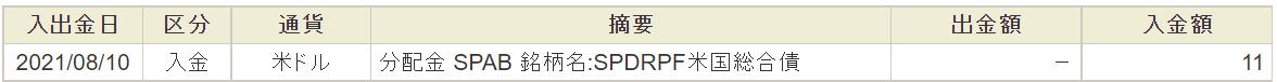f:id:syokora11:20210811132947p:plain