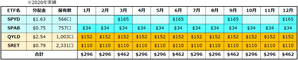 f:id:syokora11:20210811140026p:plain