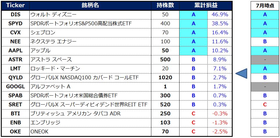 f:id:syokora11:20210814132701p:plain
