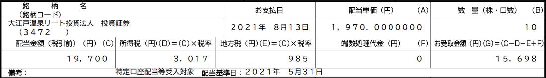 f:id:syokora11:20210815135937p:plain