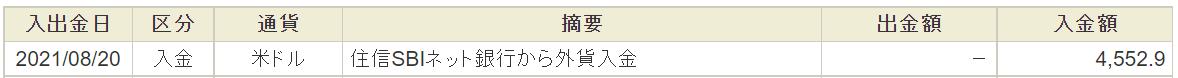 f:id:syokora11:20210821003112p:plain