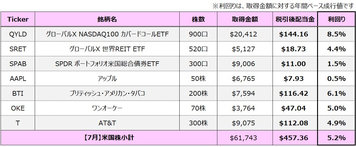 f:id:syokora11:20210828134519p:plain