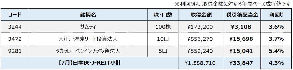 f:id:syokora11:20210830225556p:plain