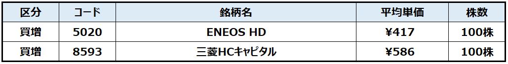 f:id:syokora11:20210904134352p:plain