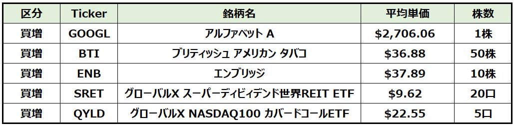 f:id:syokora11:20210904134913p:plain