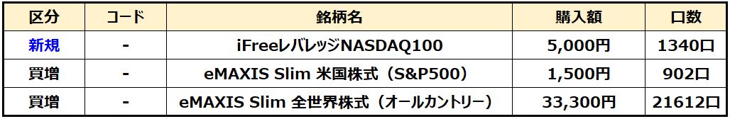f:id:syokora11:20210904135224p:plain