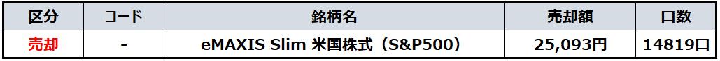f:id:syokora11:20210904135247p:plain