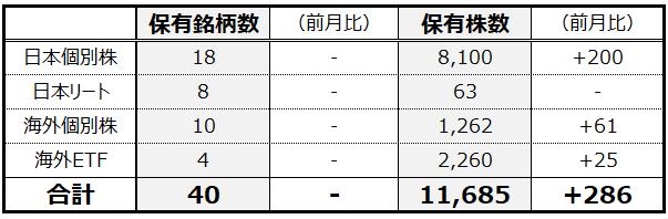 f:id:syokora11:20210904153258p:plain