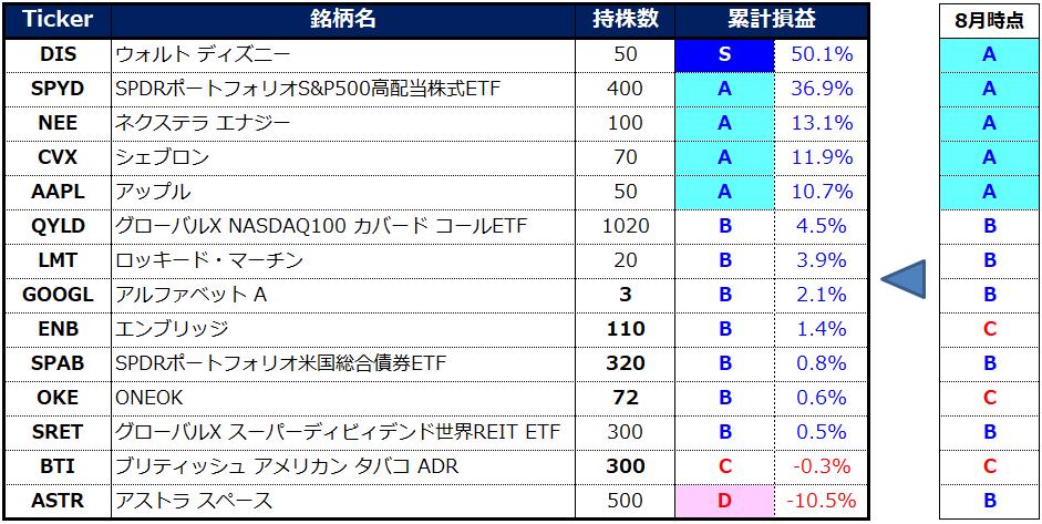 f:id:syokora11:20210914131754p:plain