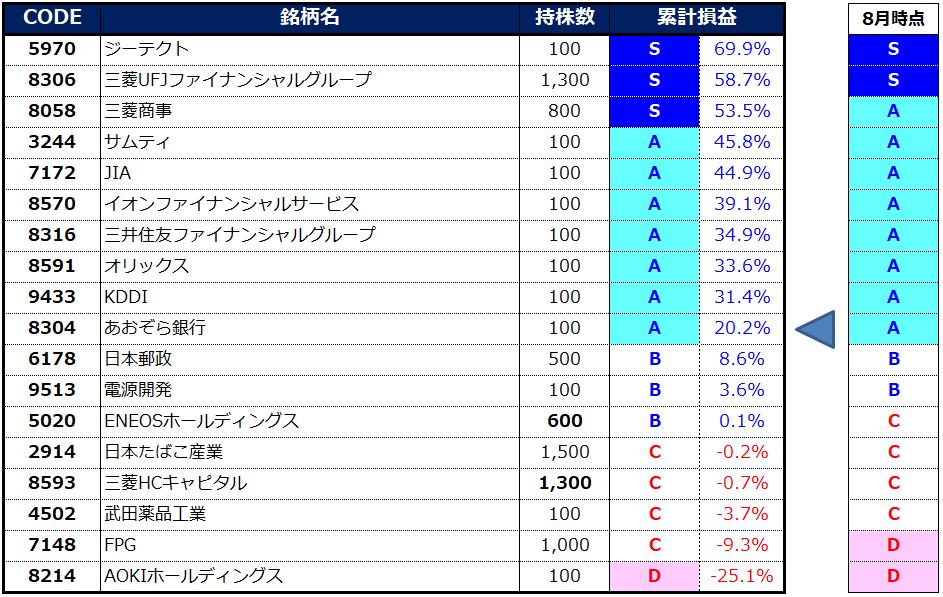 f:id:syokora11:20210914151111p:plain