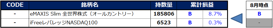 f:id:syokora11:20210914151319p:plain