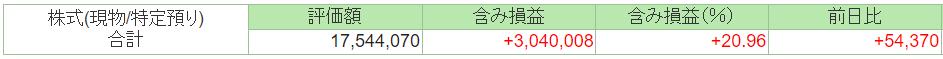 f:id:syokora11:20210918132259p:plain