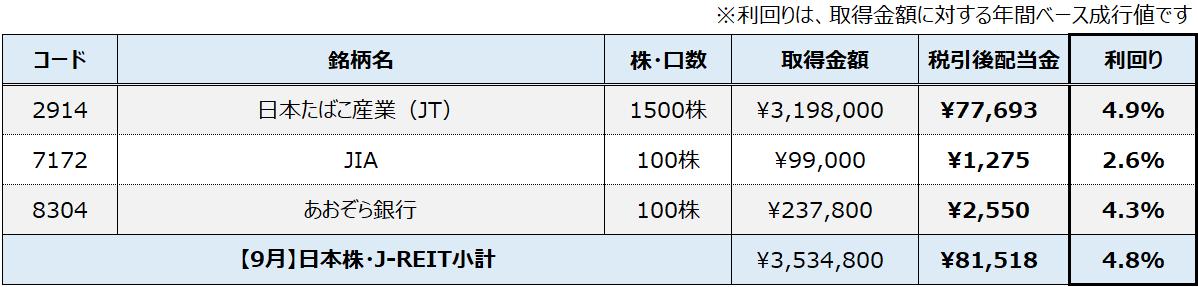 f:id:syokora11:20210930221248p:plain