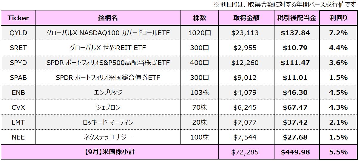 f:id:syokora11:20210930224209p:plain