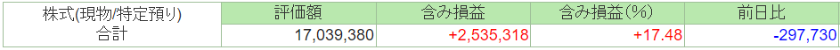 f:id:syokora11:20211002154338p:plain