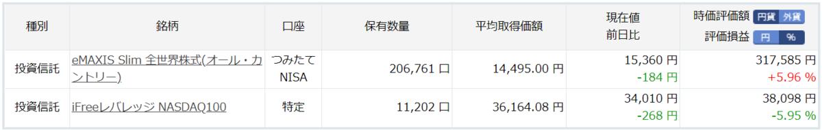 f:id:syokora11:20211002221824p:plain