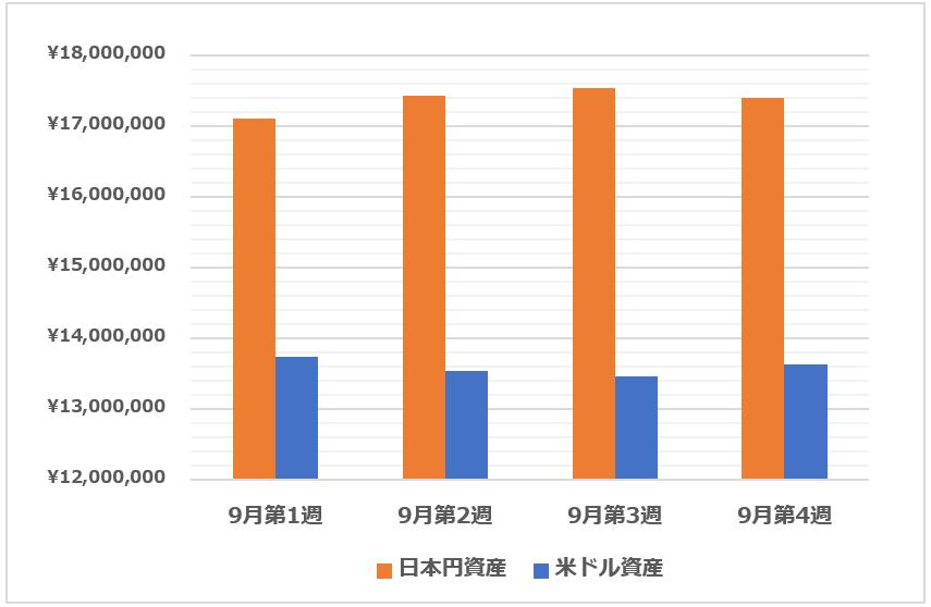 f:id:syokora11:20211003224020p:plain