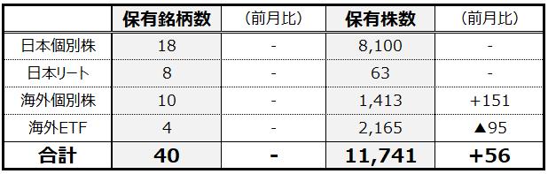 f:id:syokora11:20211004213509p:plain