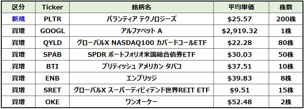 f:id:syokora11:20211004214343p:plain
