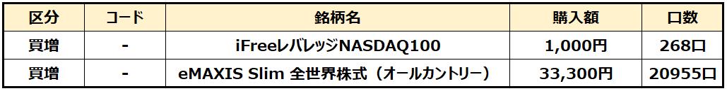 f:id:syokora11:20211004220335p:plain
