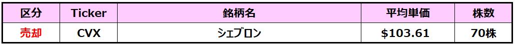 f:id:syokora11:20211004220820p:plain