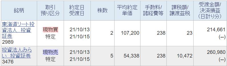 f:id:syokora11:20211013135022p:plain