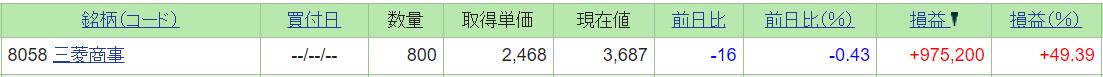 f:id:syokora11:20211013154624p:plain