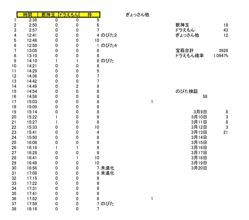 f:id:syokosyoko6276:20160729140528p:plain