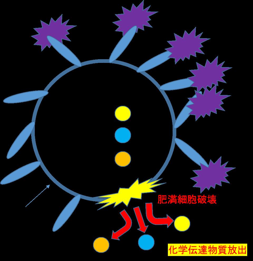 f:id:syokujikaizen:20180911010609p:plain