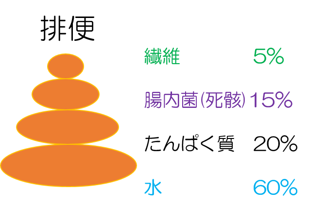 f:id:syokujikaizen:20180912212240p:plain