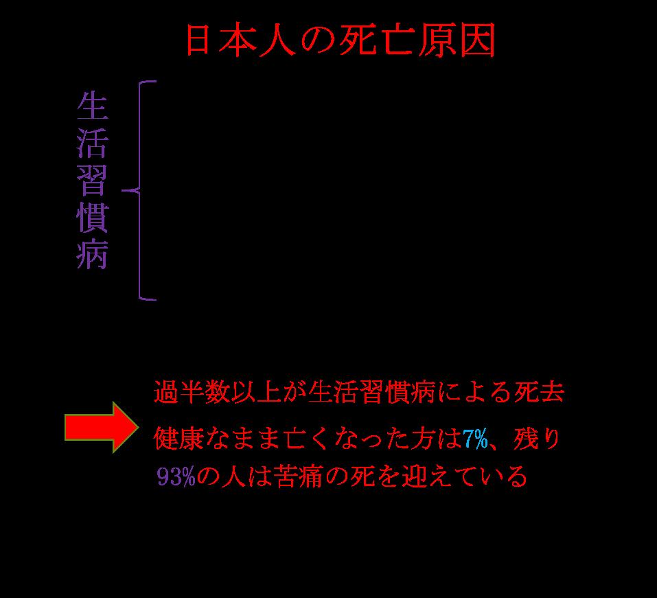 f:id:syokujikaizen:20180924133454p:plain