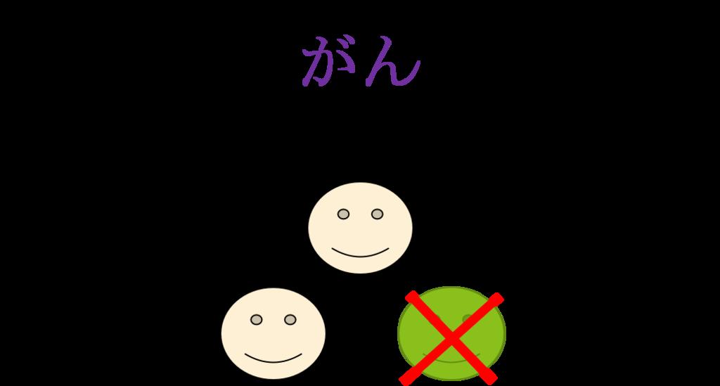 f:id:syokujikaizen:20180924133511p:plain