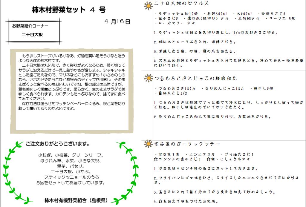 f:id:syokutonou-kakinoki:20180507112927p:plain