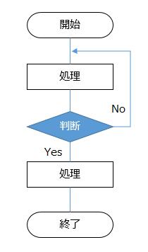 f:id:syoneshin:20201021160834p:plain