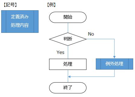 f:id:syoneshin:20201021172304p:plain
